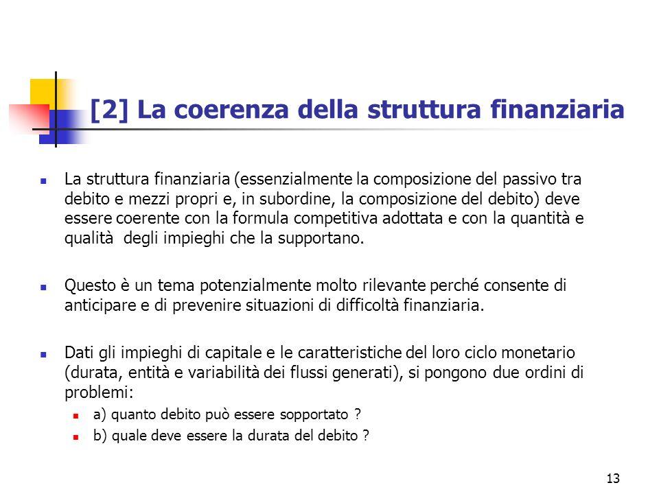 [2] La coerenza della struttura finanziaria